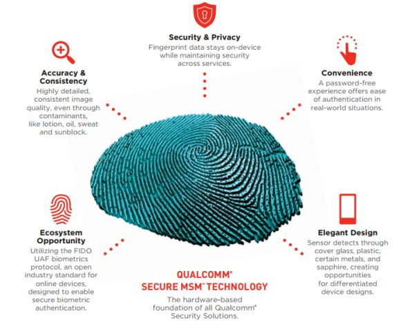 150302-samsung-3d-fingerprint-tech-02