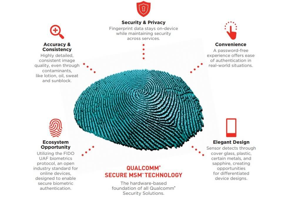 fingerprint-qualcomm1
